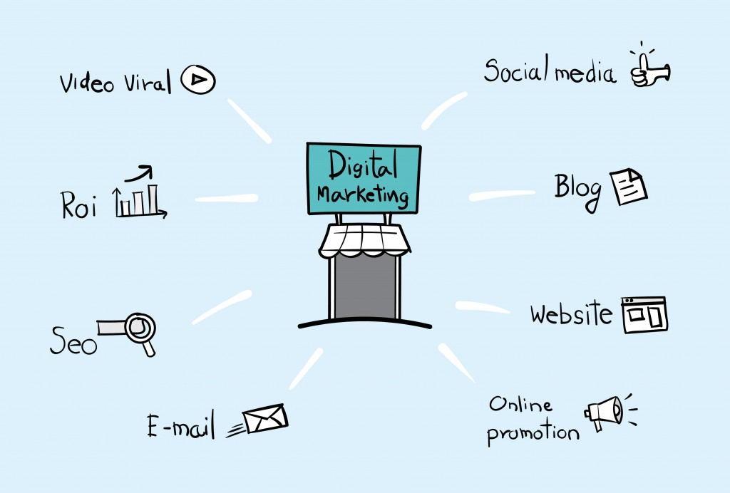 Digital Marketing element in doodle style,Online Business concept weedezign